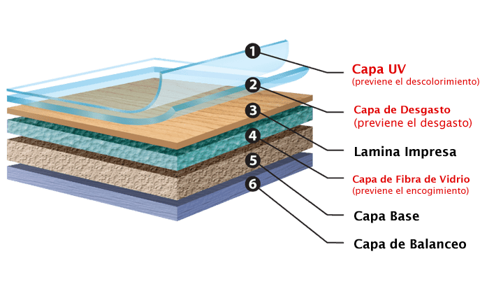 Pisos Alfombrados Carpet Tile