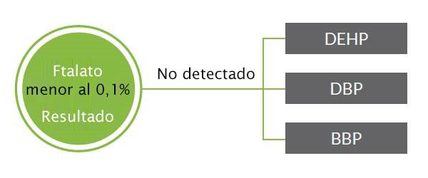revestimientos-de-pared-bodaq-caracteristicas-0015