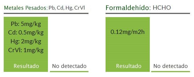 revestimientos-de-pared-bodaq-caracteristicas-016